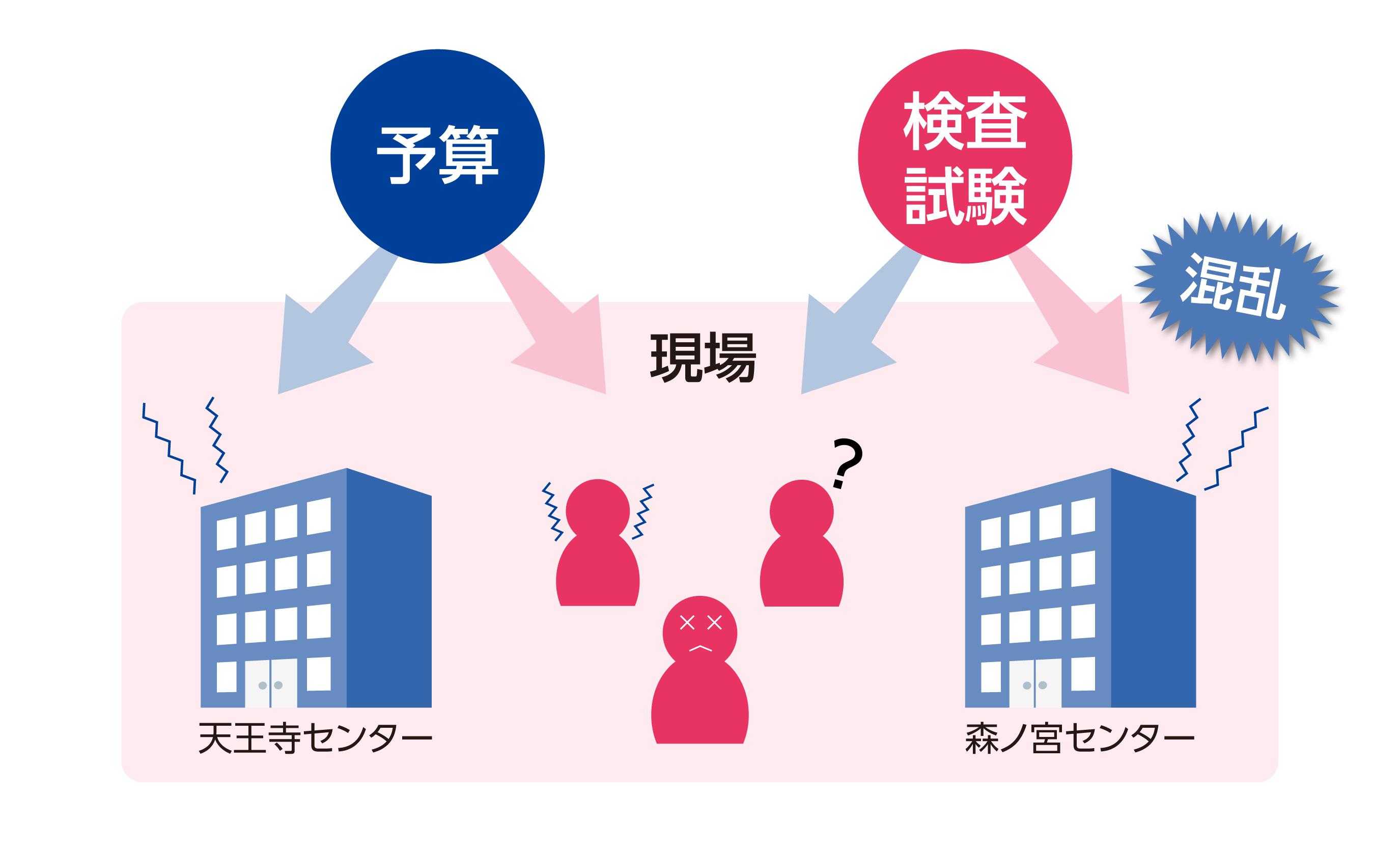 立憲民主党大阪府連「都構想」ポータル