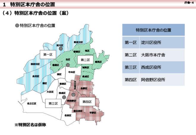 立憲民主党「都構想」ポータル